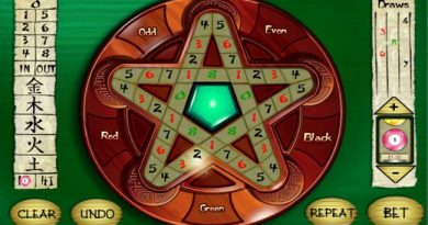 Top 6 Most Popular Roulette Games
